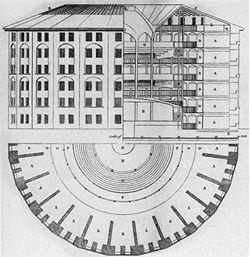 Planta do panóptico, encontrada nos escritos de Bentham